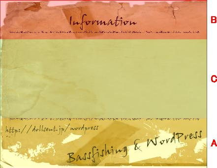 アメブロのメッセージボードのカスタマイズ
