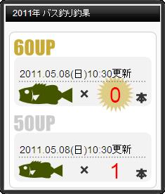 釣果情報更新
