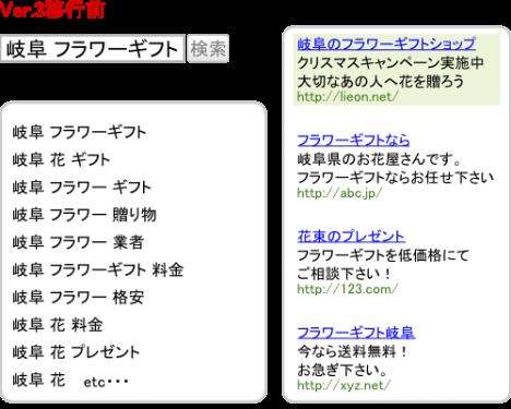 Yahooリスティング広告スポンサードサーチVer.3