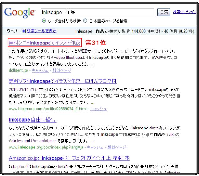 Googleの順位